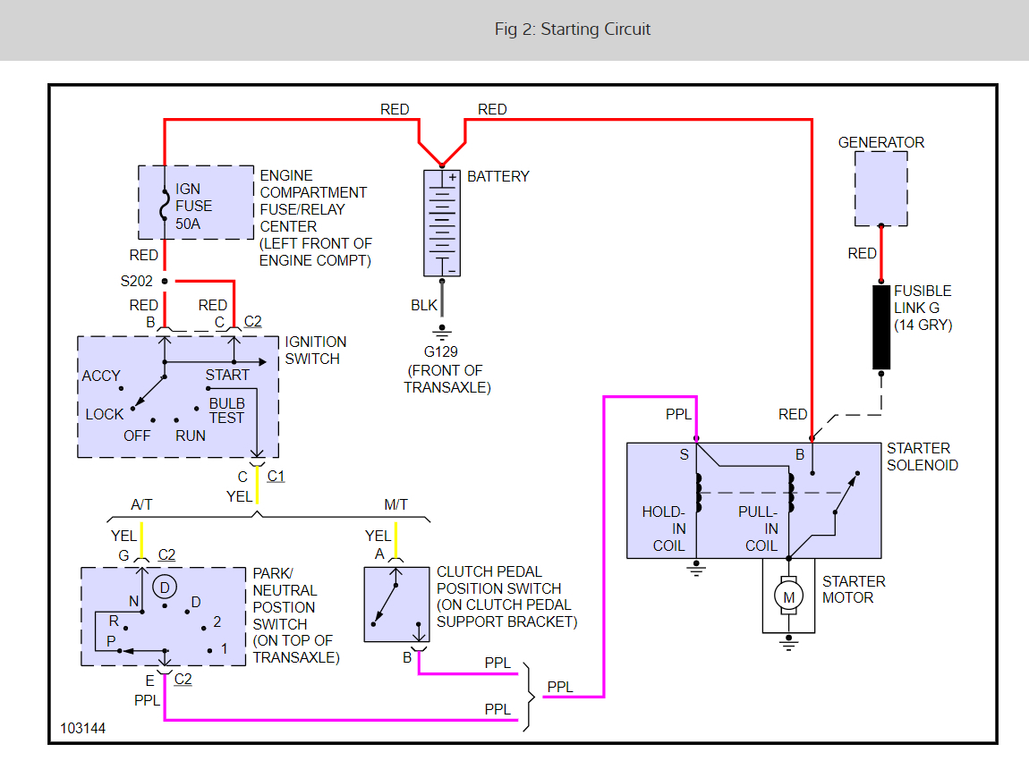 Starter Wiring Chevy Auto Electrical Diagram Fiat Doblo Engine Compartment Fuse Box And Relay Table 2001 Cavalier 42