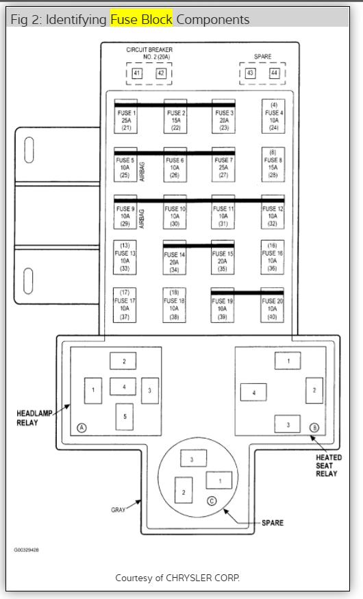 2007 pt cruiser fuse panel diagram