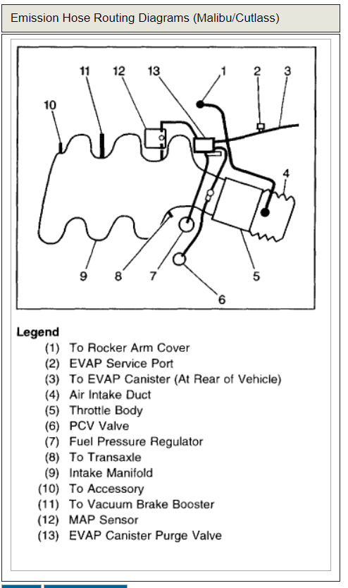 Vacuum Diagram Engine Problem 6 Cyl Front Wheel Drive Automatic