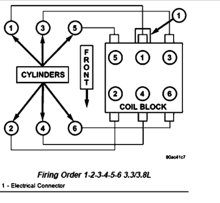 94 dodge caravan fuse diagram