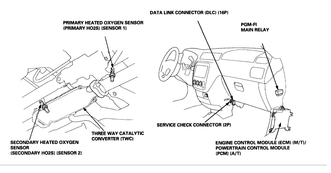wiring diagram civic obd2 ckf
