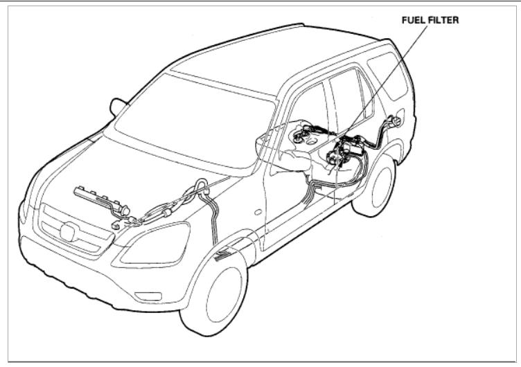 Honda Cr V Fuel Filter Location Wiring Diagram