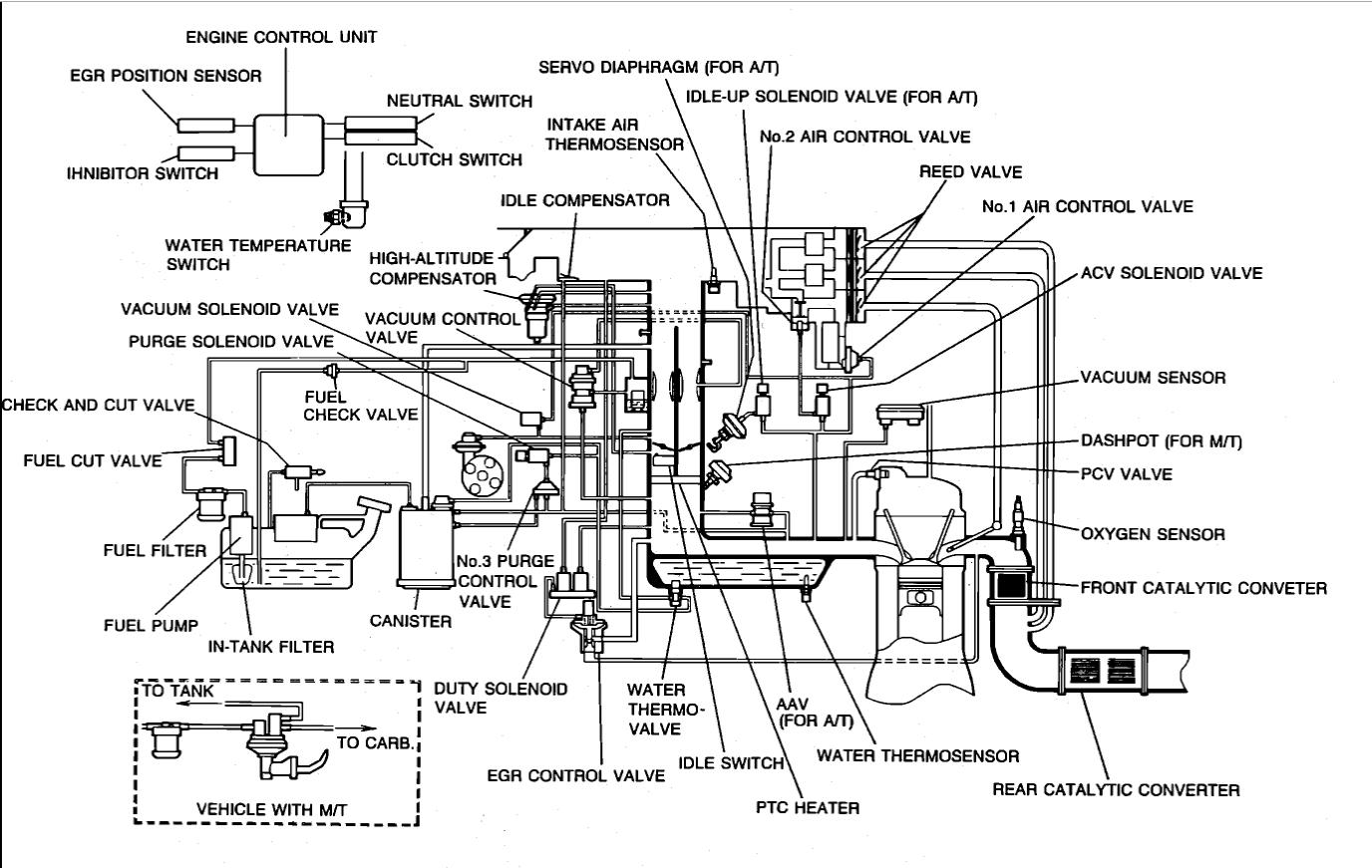 2001 Impala Radio Wiring Diagram On Popscreen Online 2006 Chevy Silverado 2500hd Library