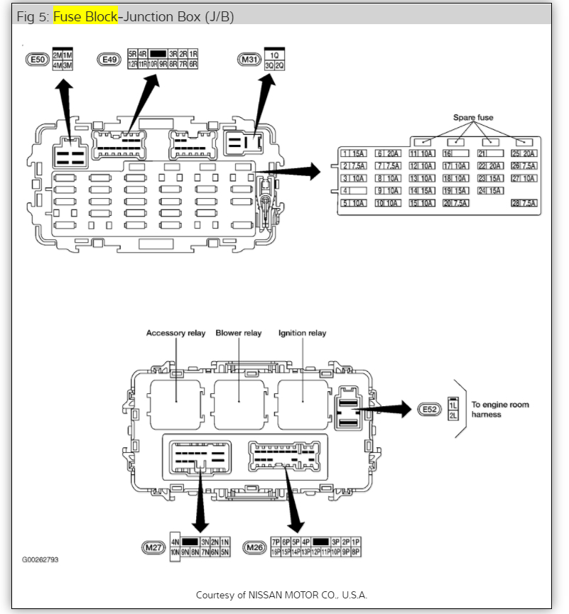 Central Fuse Box Wiring Diagram