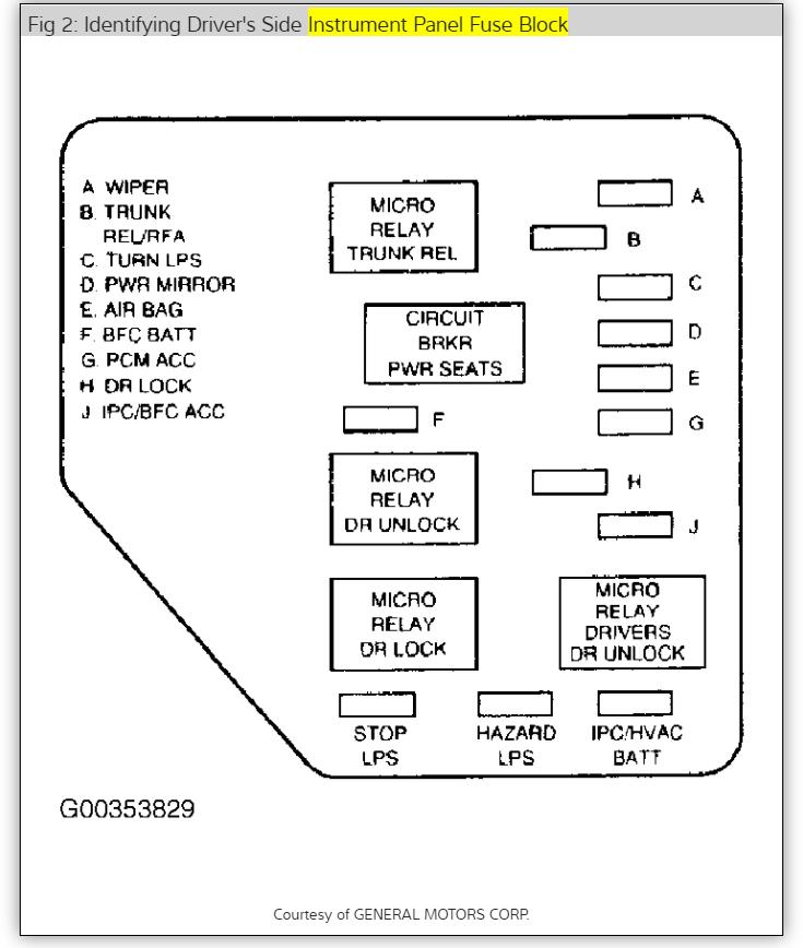 95 Chevy Impala Fan Relay Fuse Box Wiring Schematic Diagram