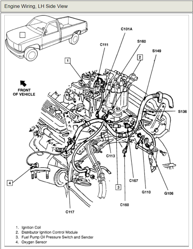 43 Vortec Distributor Diagram Wiring Diagram 2019