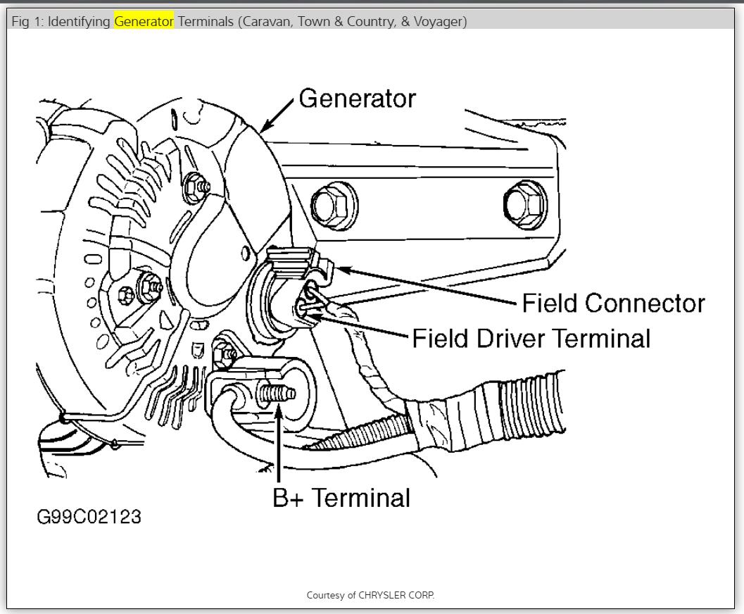 1999 dodge caravan blowing engine fuses electrical problem 1999