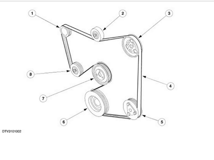 need the diagram to install a serpentine belt on solved fixya