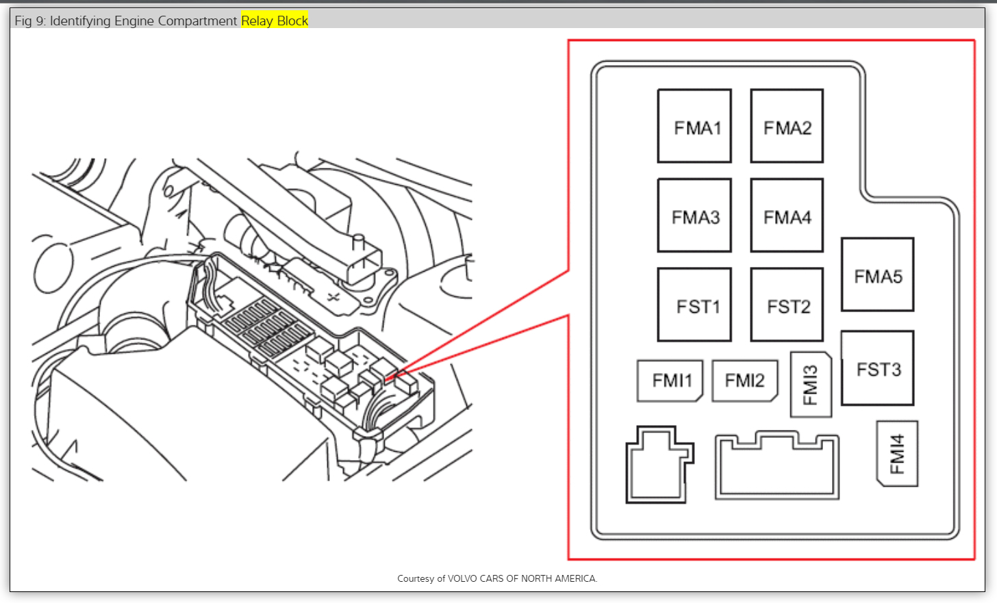 2010 volvo xc70 fuse box location