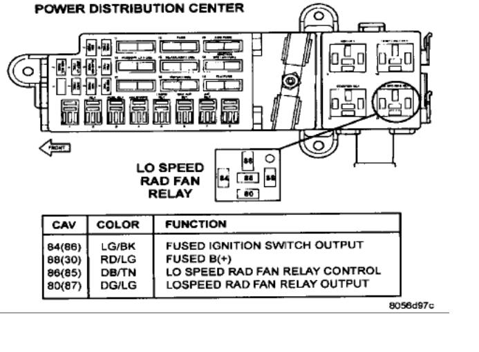 1998 dodge stratus wiring diagram