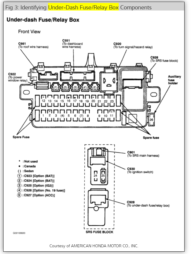 92 Integra Fuse Box Index listing of wiring diagrams
