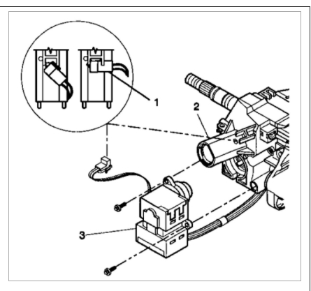 Where Is the Passlock Located ? Where Is the Sensor for Key Pass-