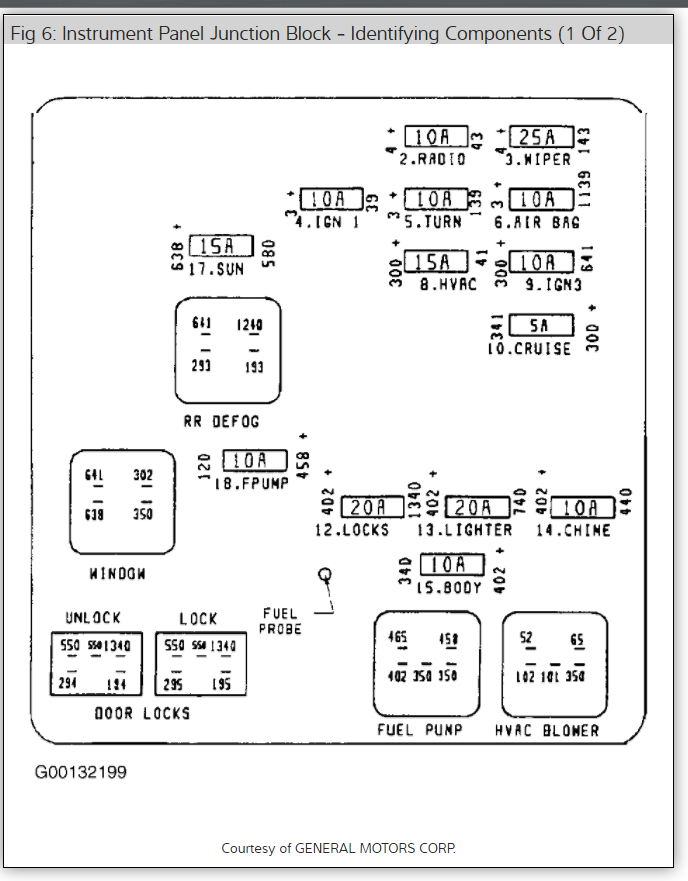 2000 Saturn L Series Fuse Diagram - Electrical Wiring Diagrams \u2022
