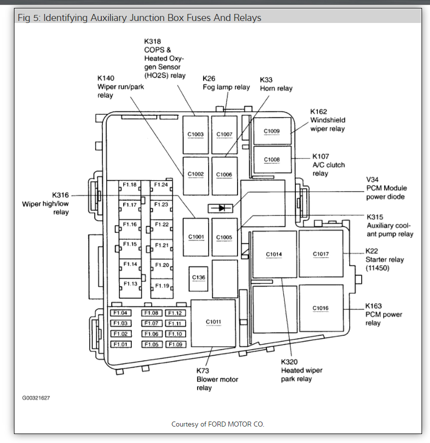 2001 Lincoln Ls Fuse Diagram Wiring Schematic Diagram