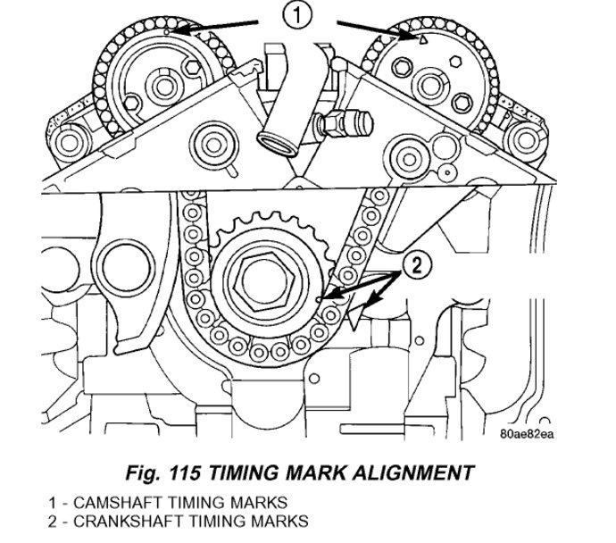 Problem with Correct Camshaft Timing Procedure for 27 Engine