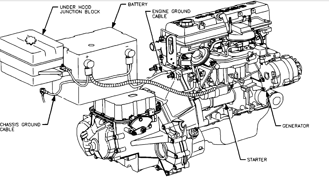 chevy wiring diagram wiring diagram march 3rd 2011