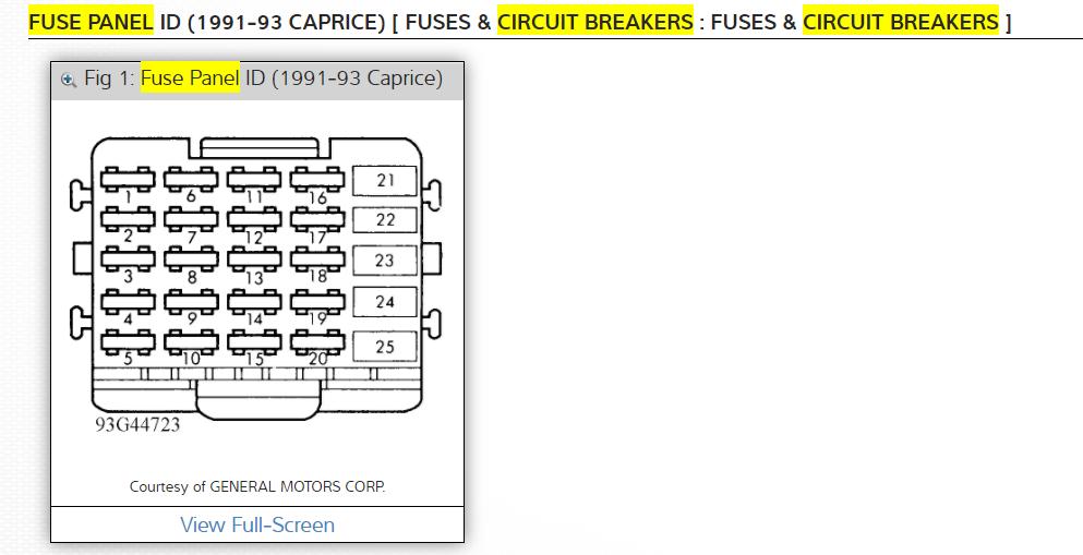 1993 Chevy Caprice Fuse Diagram Wiring Diagram