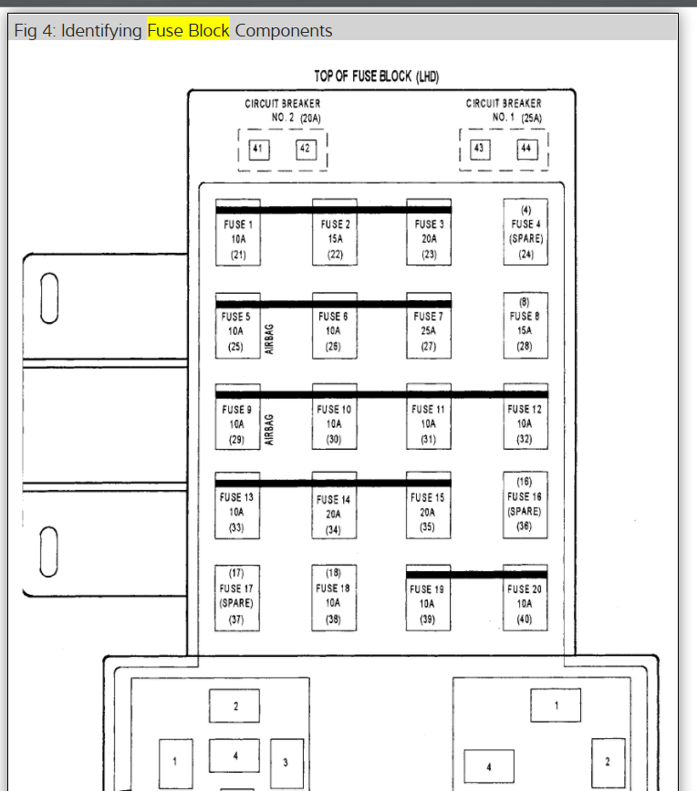 Pt Cruiser Fuse Panel Diagram Wiring Diagram