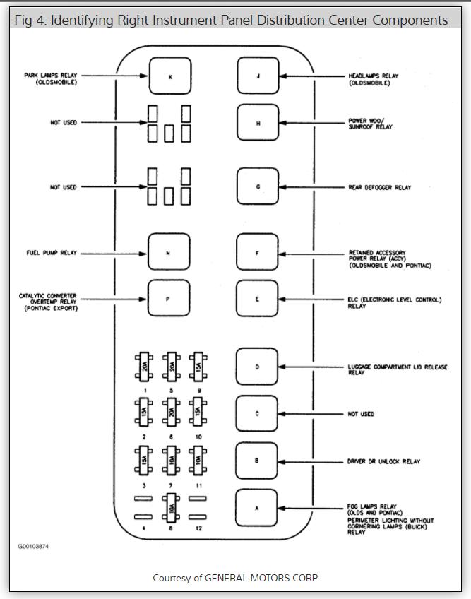 1997 buick riviera fuse box diagram image details