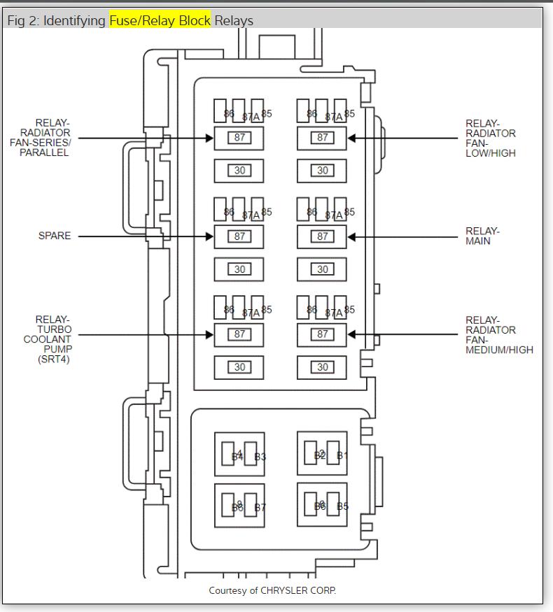 2011 dodge caliber fuse diagram