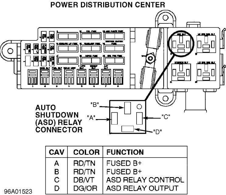 2002 dodge stratus fuel pump fuse location