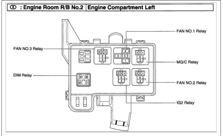 1998 Toyota Fuel Pump Wiring Diagram | comprandofacil.co