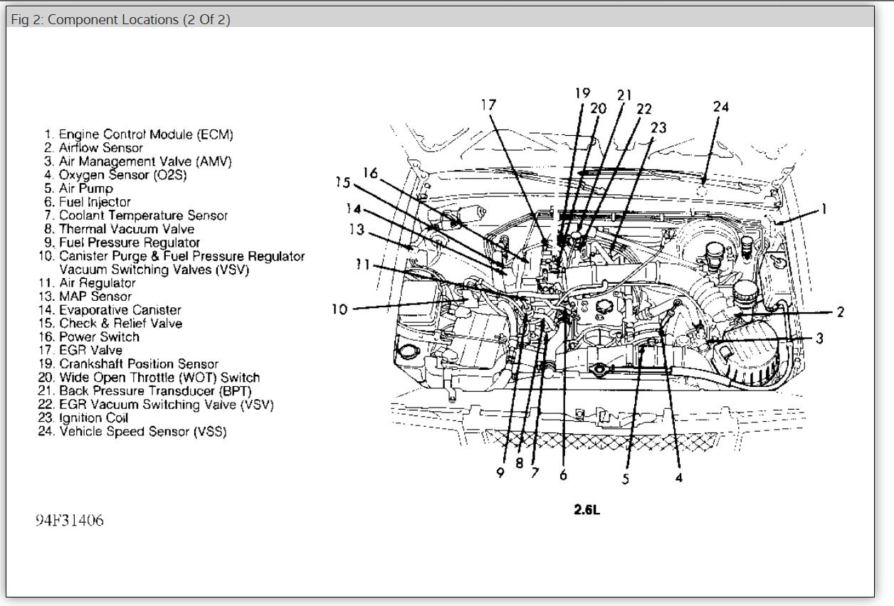engine alternator wiring diagram