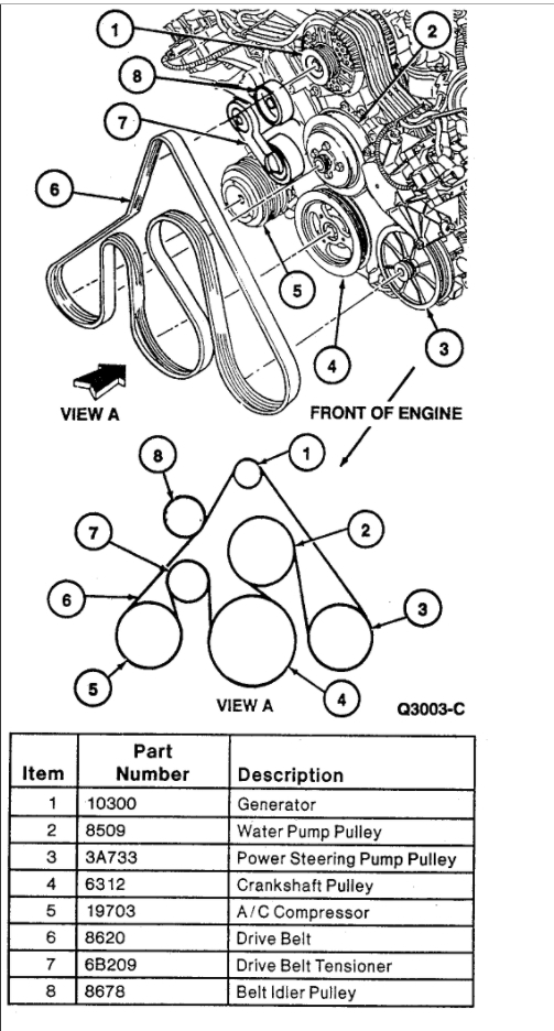 Serpentine Belt How to Remove Old Serpentine Belt and Replace It