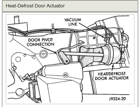 Location of the Heater Control Valve Location of Heater Control