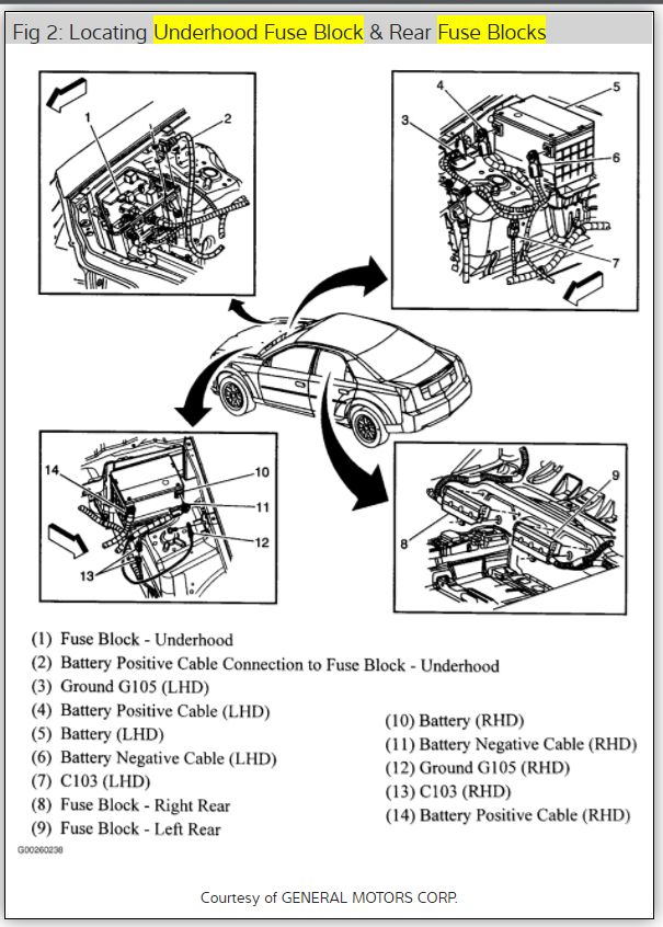 cadillac cts where is the fuse location for the power drivers