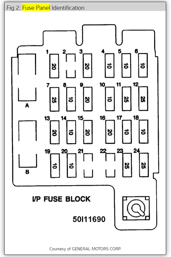 fuse box for 1994 chevy truck