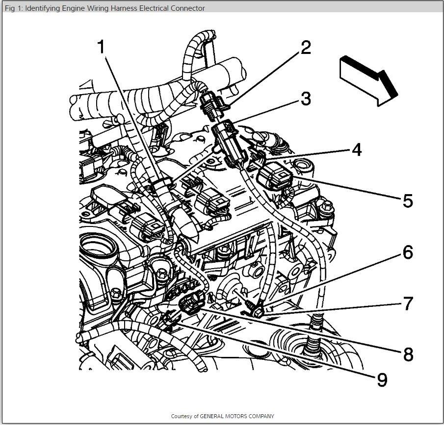 2015 Buick Acadia Engine Diagram - Data Wiring Diagram Update