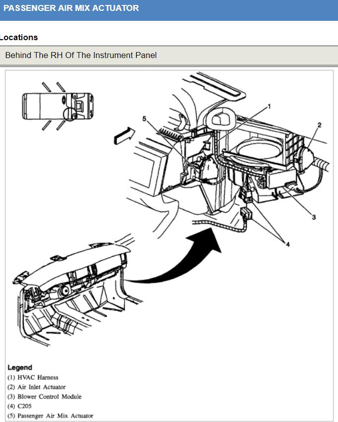 Heat Blend Actuator Door Heat Blend Actuator Door, Where Is It on