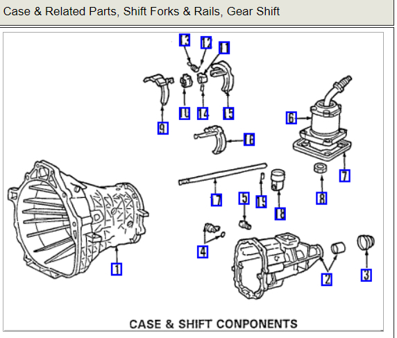 99 chevy s10 manual transmission diagram