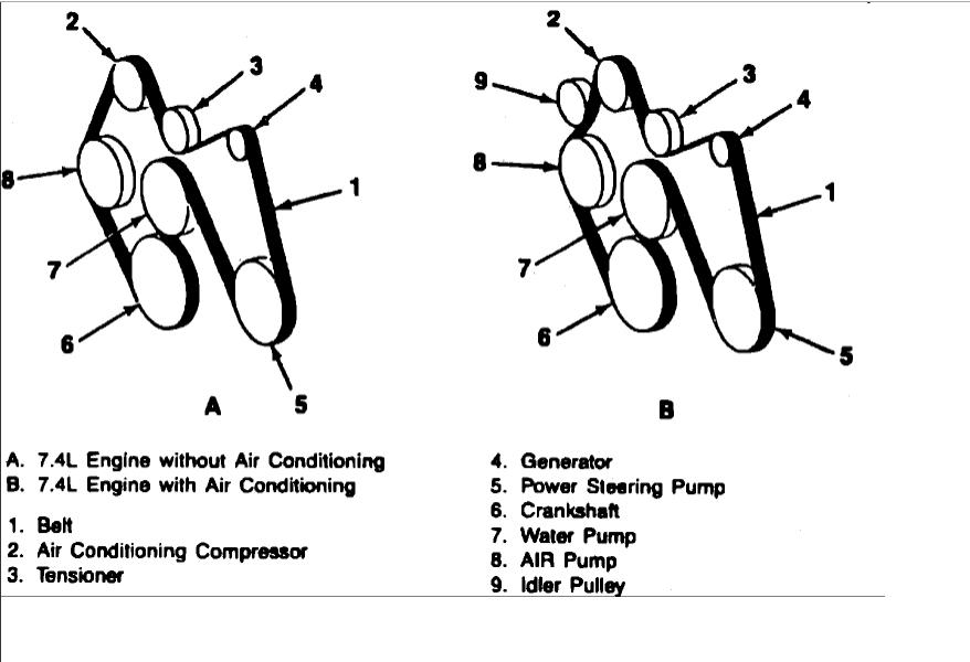 1997 Chevy P30 Wiring Diagram manual guide wiring diagram