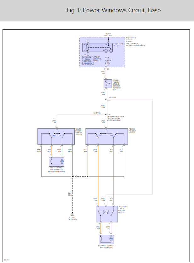 Power Windows/fuses/circuit Breaker Driver Side Window Will Not