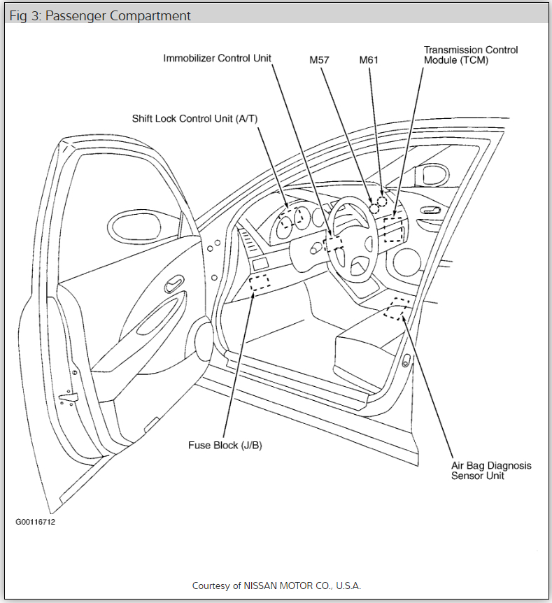 Headlight Fuse Location Where Is the Low Beam Fuse Located?