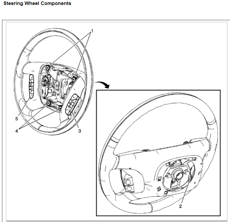 Cruise Control Fuse Location Where Is the Cruise Control Fuse