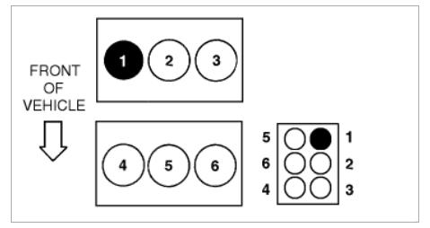Ford Taurus Wiring standard electrical wiring diagram