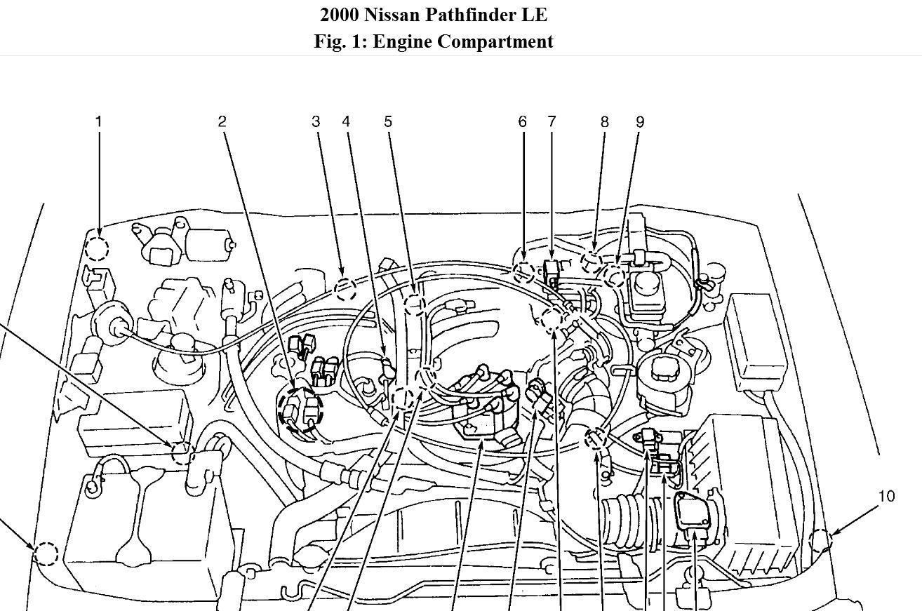 1999 nissan pathfinder fuel filter location