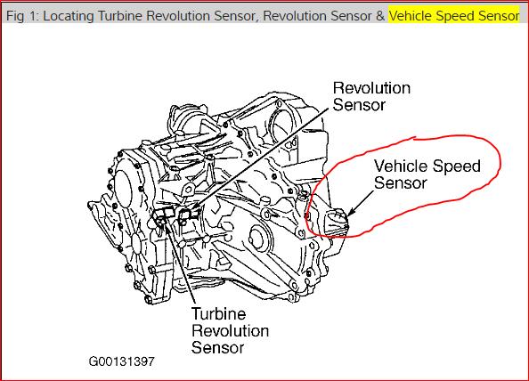 p1716 2004 infiniti g35 turbine revolution sensor