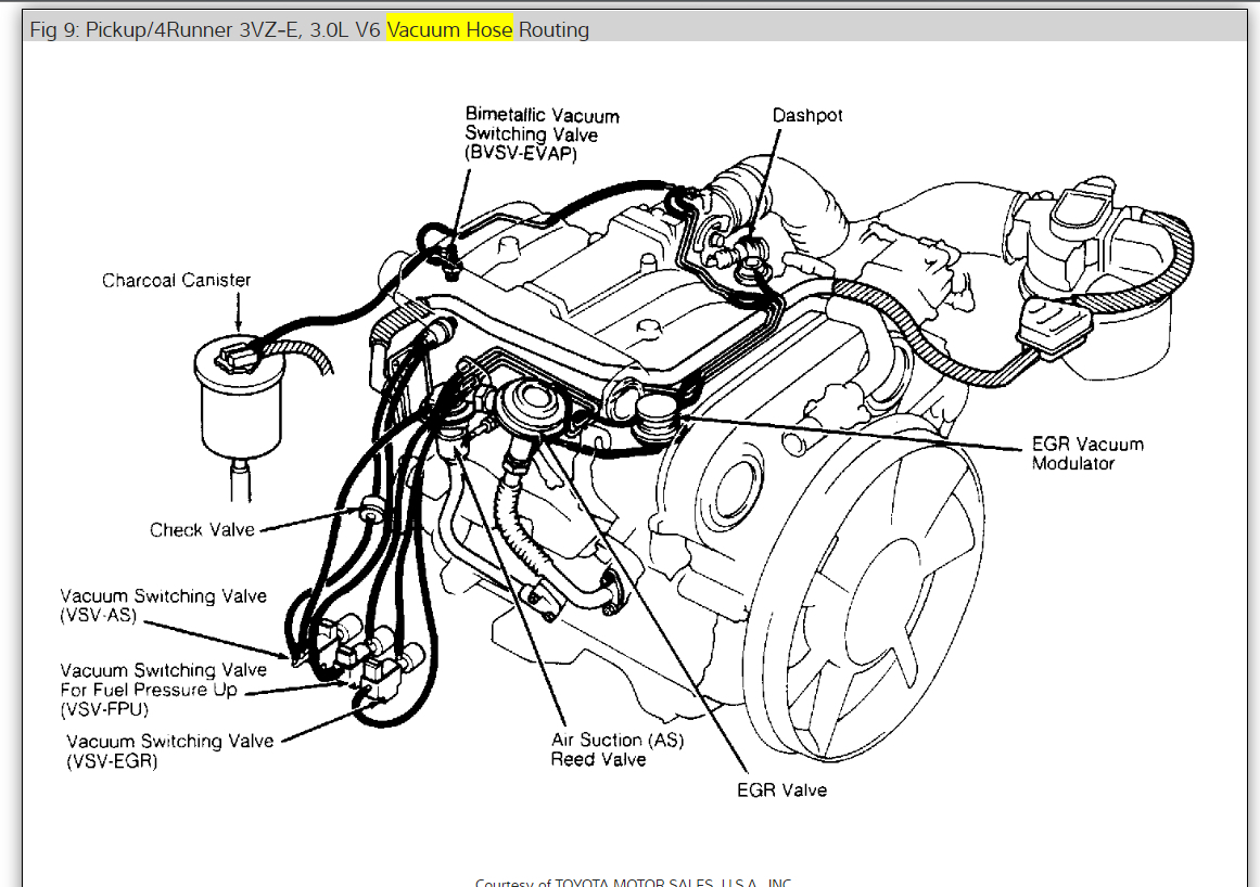 1994 toyota pickup front steering diagram