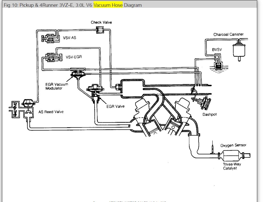 1990 toyota pickup v6 engine diagram