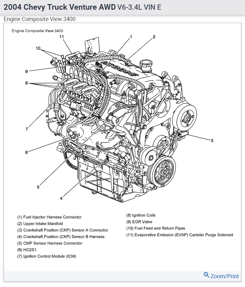 Pontic Dohc V6 Engine Diagram 3400 Electronic Schematics collections
