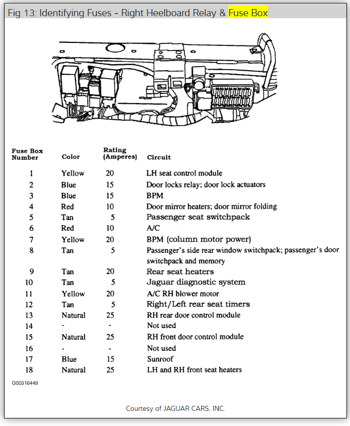 2003 Jaguar Vanden Plas Fuse Box Diagram  1987 Bmw Fuse