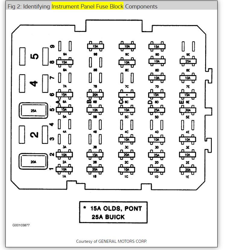 94 oldsmobile 88 fuse box