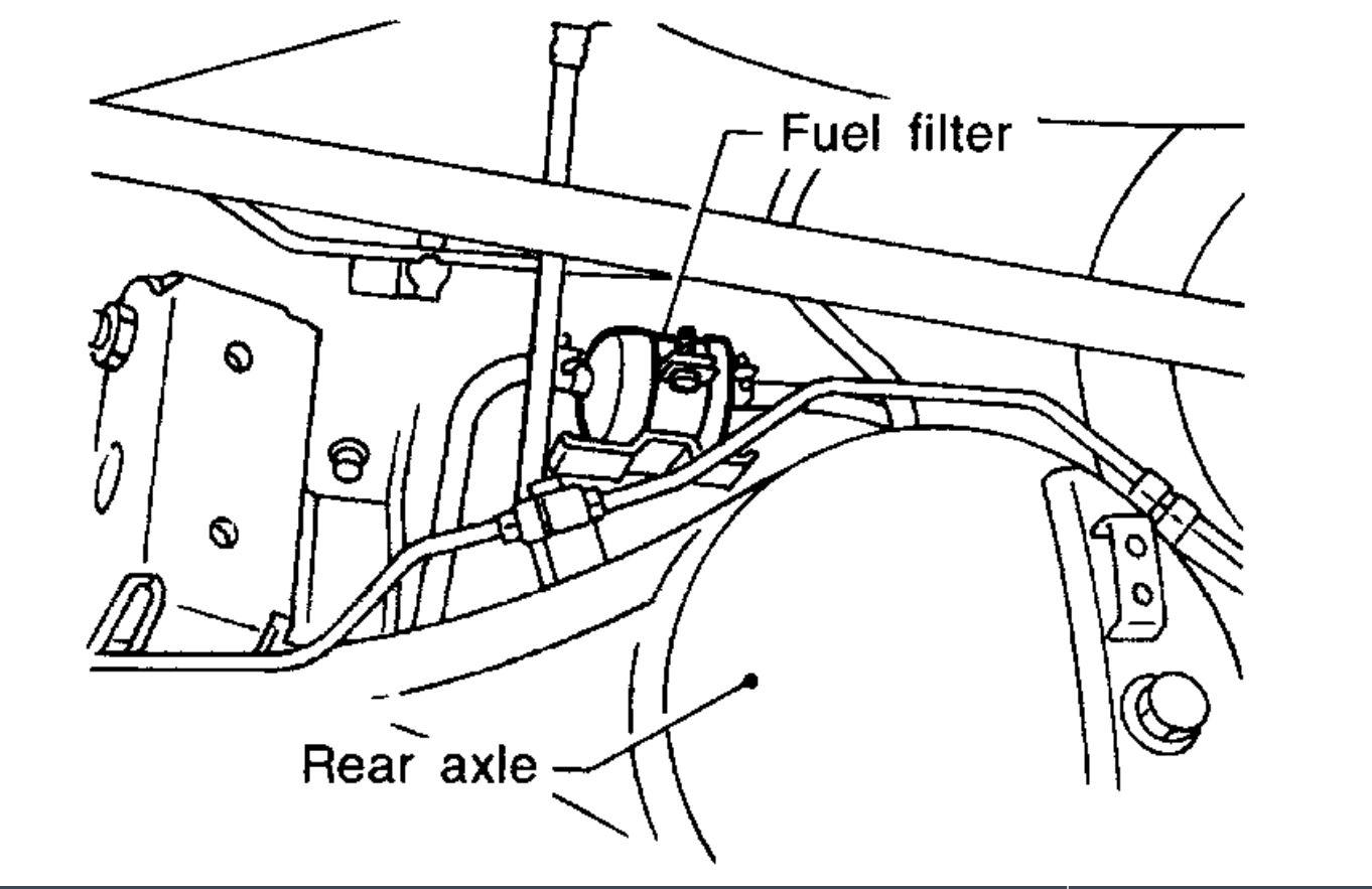 2008 nissan pathfinder fuel filter location