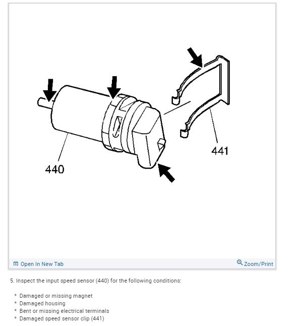 Vehicle Speed Sensor Location of the Input and Output Sensor a
