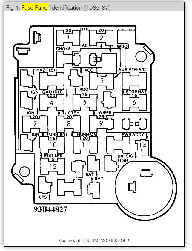 79 chevy k20 fuse box