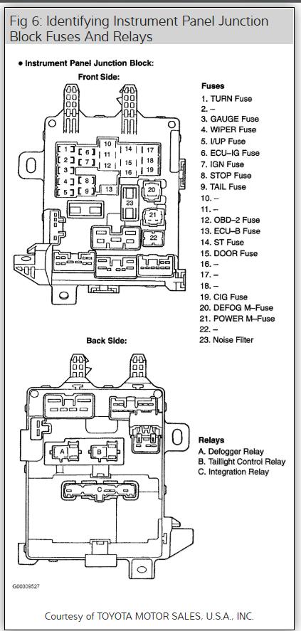 1992 toyota car fuse box